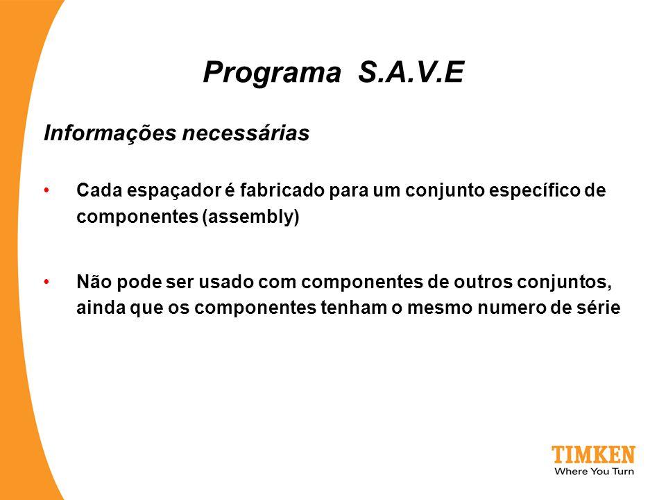 Programa S.A.V.E Informações necessárias Cada espaçador é fabricado para um conjunto específico de componentes (assembly) Não pode ser usado com compo