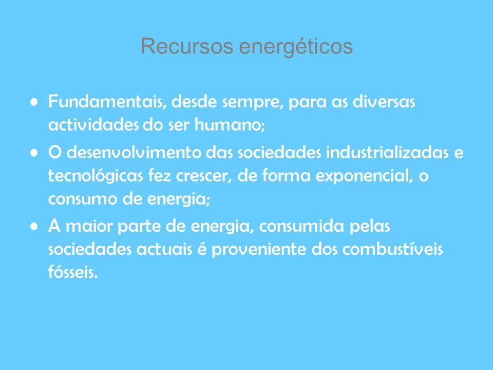 Recursos energéticos Fundamentais, desde sempre, para as diversas actividades do ser humano; O desenvolvimento das sociedades industrializadas e tecnológicas fez crescer, de forma exponencial, o consumo de energia; A maior parte de energia, consumida pelas sociedades actuais é proveniente dos combustíveis fósseis.