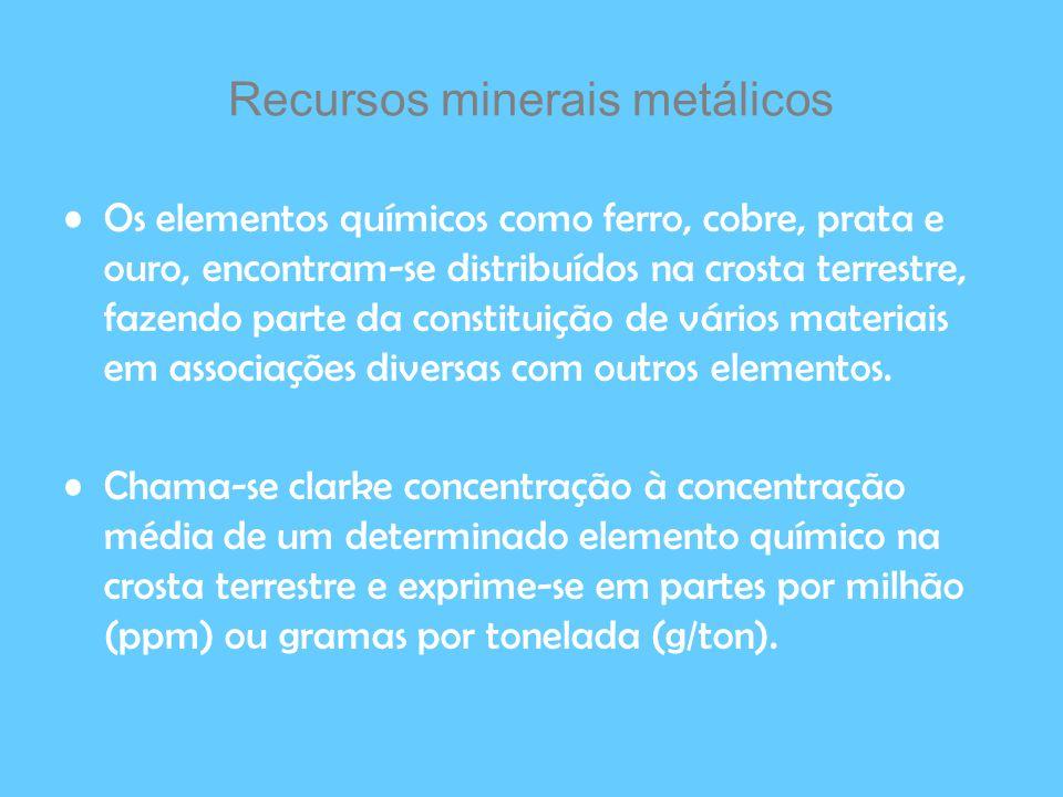 Recursos minerais metálicos Os elementos químicos como ferro, cobre, prata e ouro, encontram-se distribuídos na crosta terrestre, fazendo parte da constituição de vários materiais em associações diversas com outros elementos.