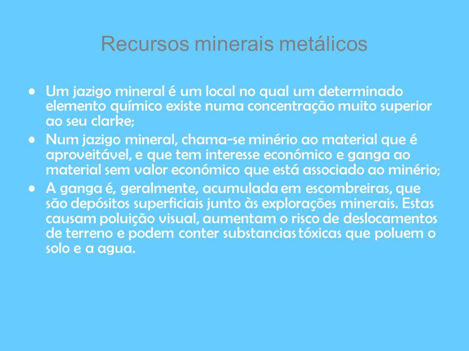 Recursos minerais metálicos Um jazigo mineral é um local no qual um determinado elemento químico existe numa concentração muito superior ao seu clarke