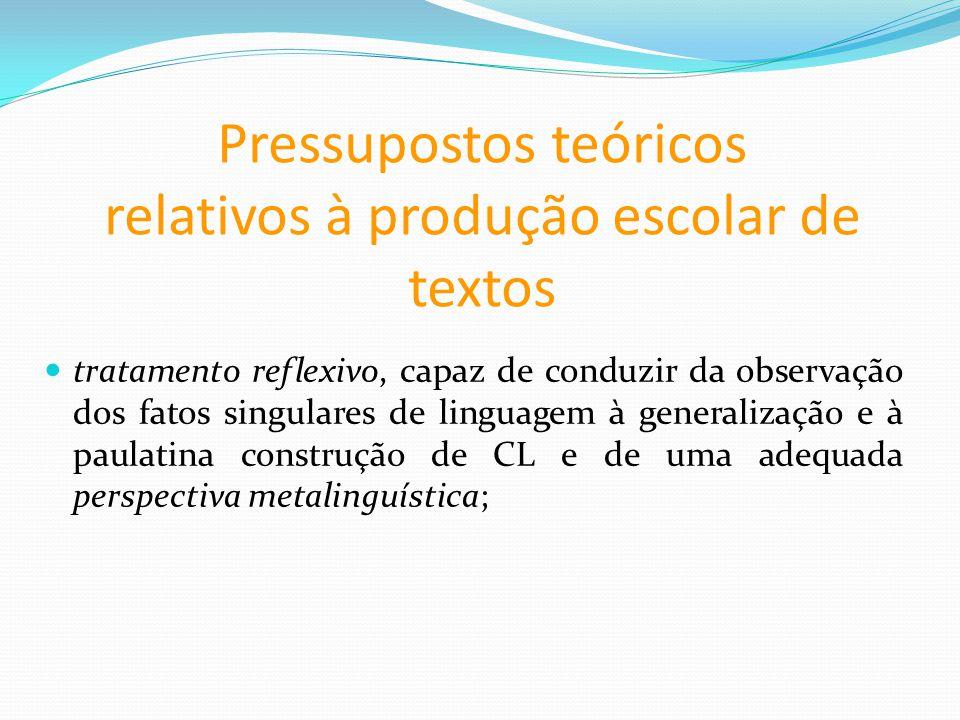 Pressupostos teóricos relativos à produção escolar de textos tratamento reflexivo, capaz de conduzir da observação dos fatos singulares de linguagem à generalização e à paulatina construção de CL e de uma adequada perspectiva metalinguística;