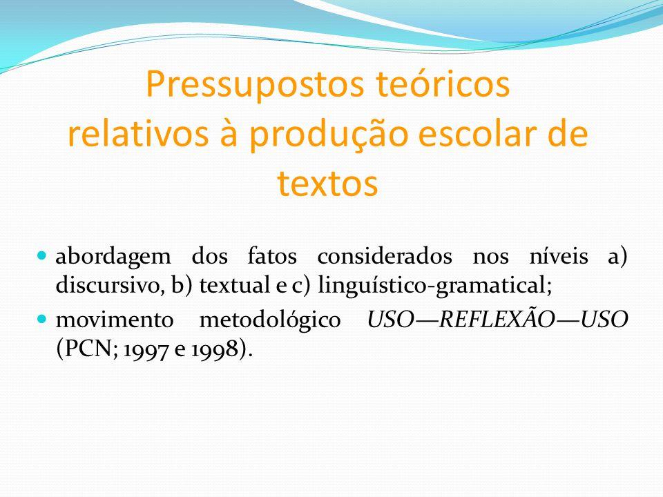 Pressupostos teóricos relativos à produção escolar de textos abordagem dos fatos considerados nos níveis a) discursivo, b) textual e c) linguístico-gramatical; movimento metodológico USOREFLEXÃOUSO (PCN; 1997 e 1998).