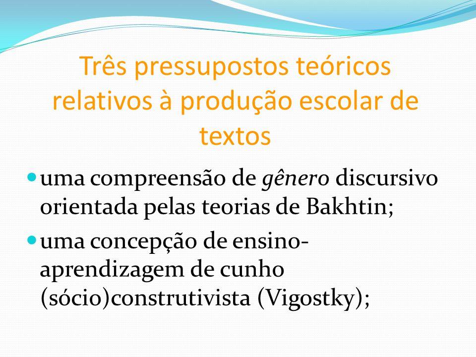 Três pressupostos teóricos relativos à produção escolar de textos uma compreensão de gênero discursivo orientada pelas teorias de Bakhtin; uma concepção de ensino- aprendizagem de cunho (sócio)construtivista (Vigostky);