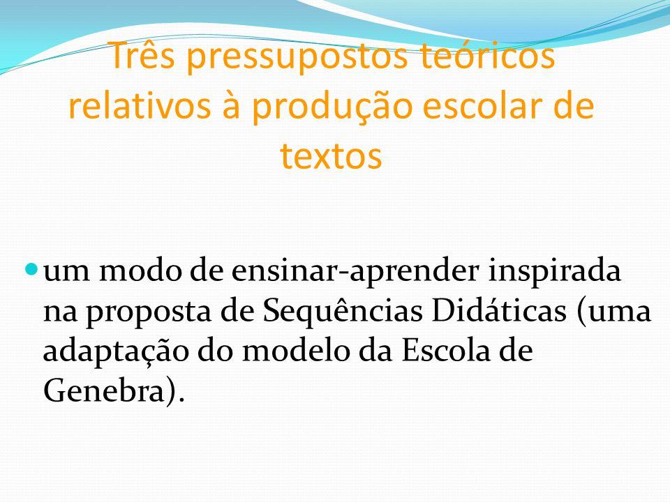 Três pressupostos teóricos relativos à produção escolar de textos um modo de ensinar-aprender inspirada na proposta de Sequências Didáticas (uma adaptação do modelo da Escola de Genebra).