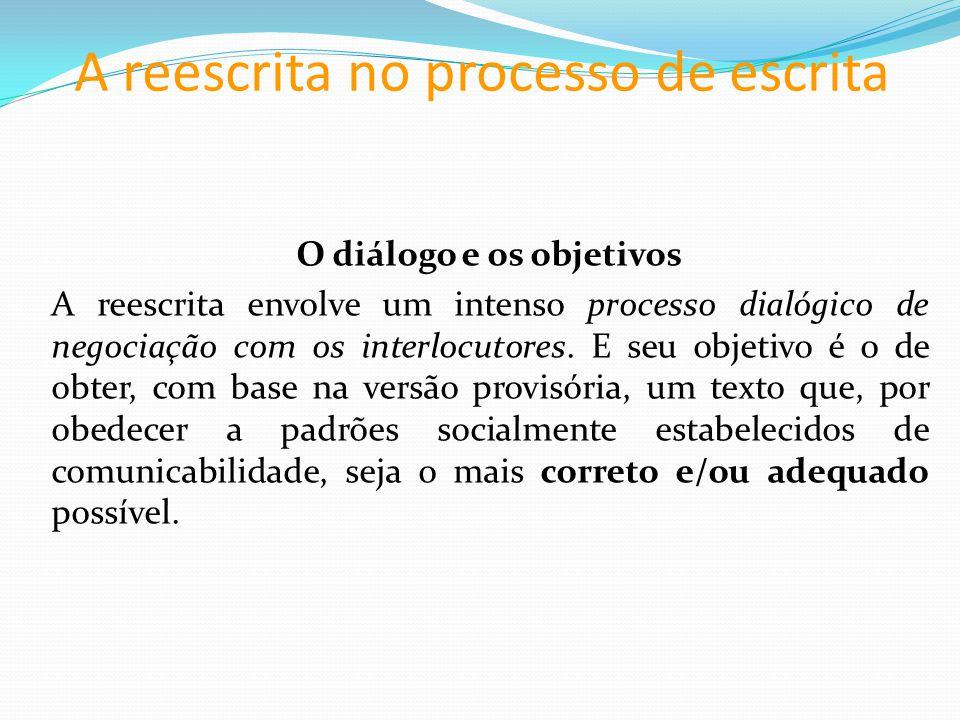 A reescrita no processo de escrita O diálogo e os objetivos A reescrita envolve um intenso processo dialógico de negociação com os interlocutores.