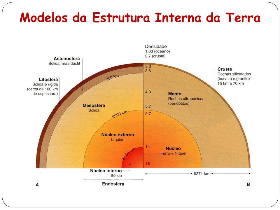 Modelos da Estrutura Interna da Terra