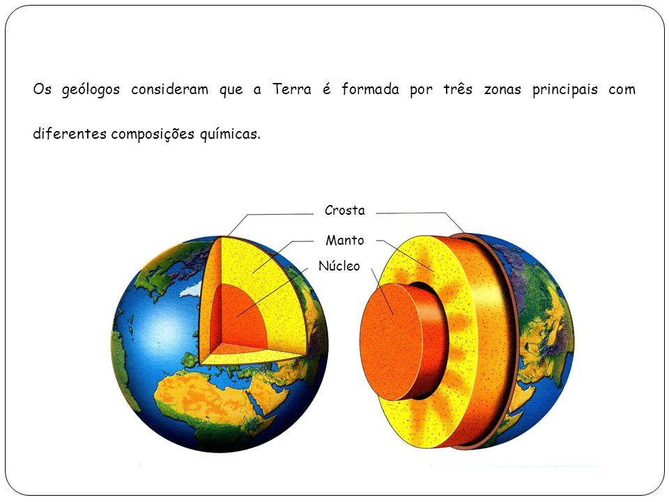 Os geólogos consideram que a Terra é formada por três zonas principais com diferentes composições químicas. Crosta Manto Núcleo