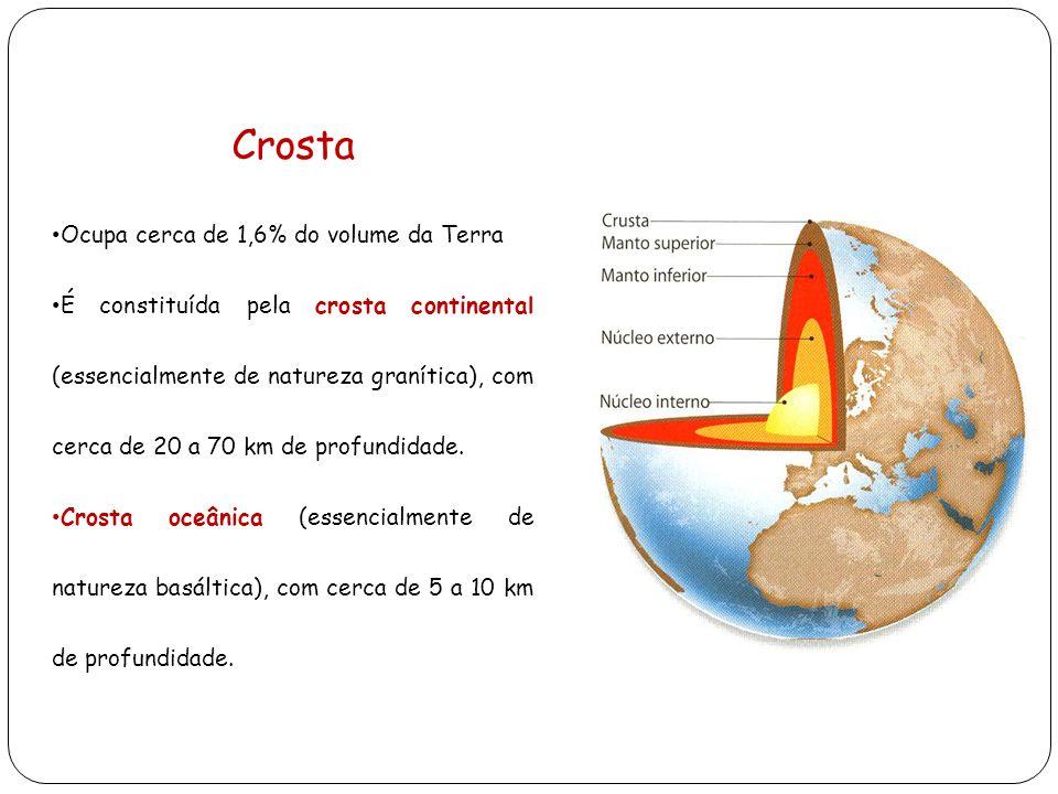 Crosta Ocupa cerca de 1,6% do volume da Terra É constituída pela crosta continental (essencialmente de natureza granítica), com cerca de 20 a 70 km de
