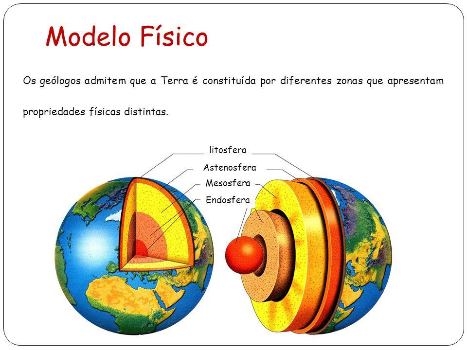 Modelo Físico Os geólogos admitem que a Terra é constituída por diferentes zonas que apresentam propriedades físicas distintas. litosfera Astenosfera