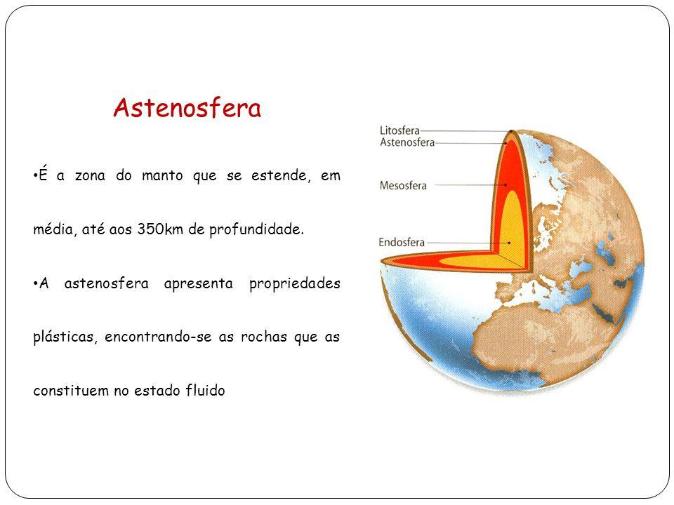 Astenosfera É a zona do manto que se estende, em média, até aos 350km de profundidade. A astenosfera apresenta propriedades plásticas, encontrando-se