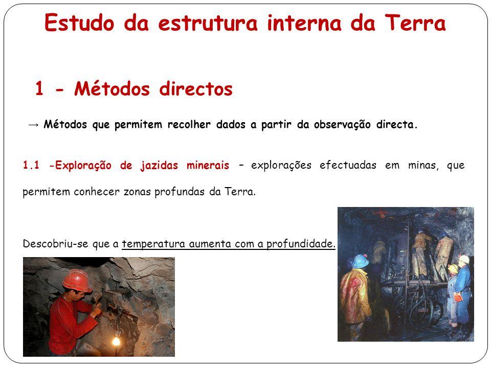 Estudo da estrutura interna da Terra 1 - Métodos directos 1.1 -Exploração de jazidas minerais – explorações efectuadas em minas, que permitem conhecer