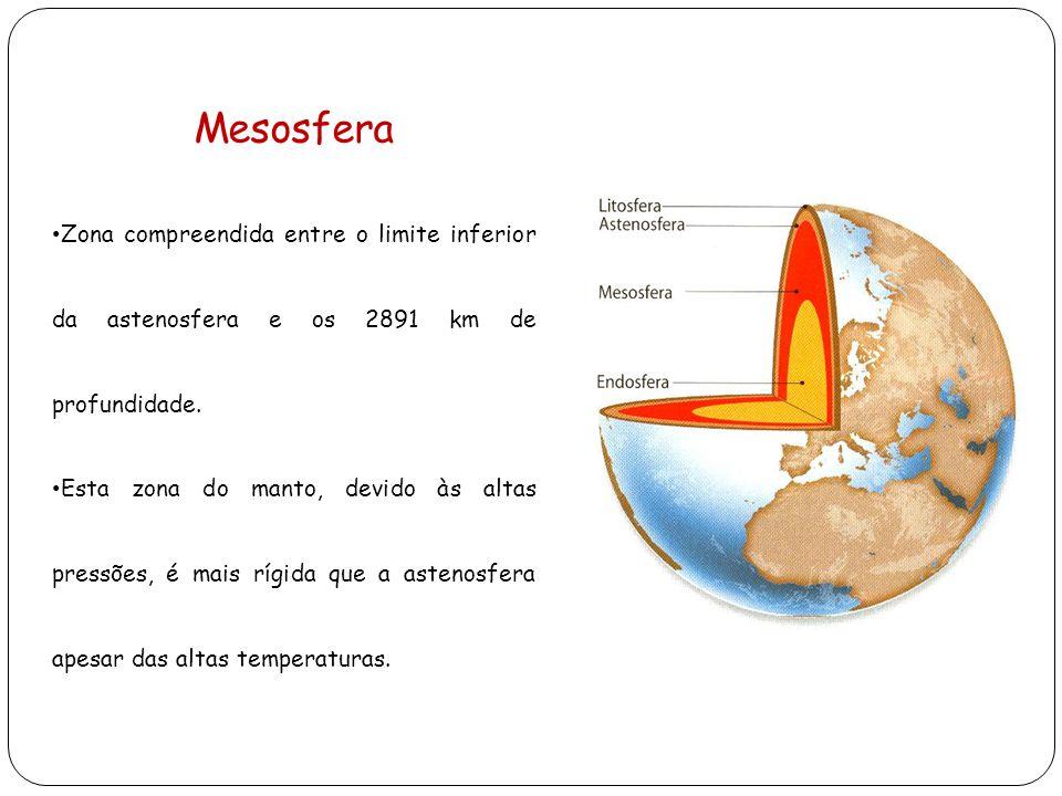 Mesosfera Zona compreendida entre o limite inferior da astenosfera e os 2891 km de profundidade. Esta zona do manto, devido às altas pressões, é mais