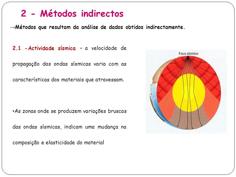 2 - Métodos indirectos 2.1 -Actividade sísmica – a velocidade de propagação das ondas sísmicas varia com as características dos materiais que atravess