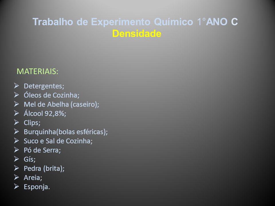 E. E. REYNALDO MASSI 1°ano C Profª: Norilda Alunos: Cristovão; Eduardo; Alexandre; José; Roberto.