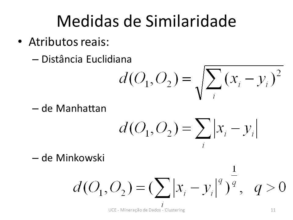 Medidas de Similaridade Atributos reais: – Distância Euclidiana – de Manhattan – de Minkowski UCE - Mineração de Dados - Clustering11
