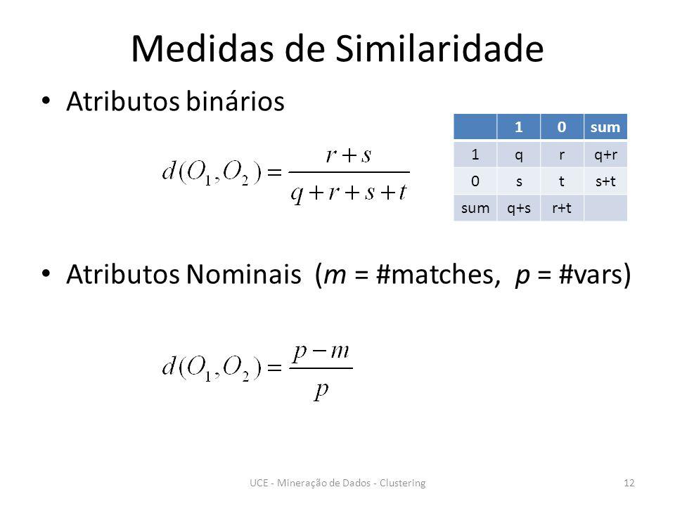 Medidas de Similaridade Atributos binários Atributos Nominais (m = #matches, p = #vars) UCE - Mineração de Dados - Clustering12 10sum 1qrq+r 0sts+t sumq+sr+t