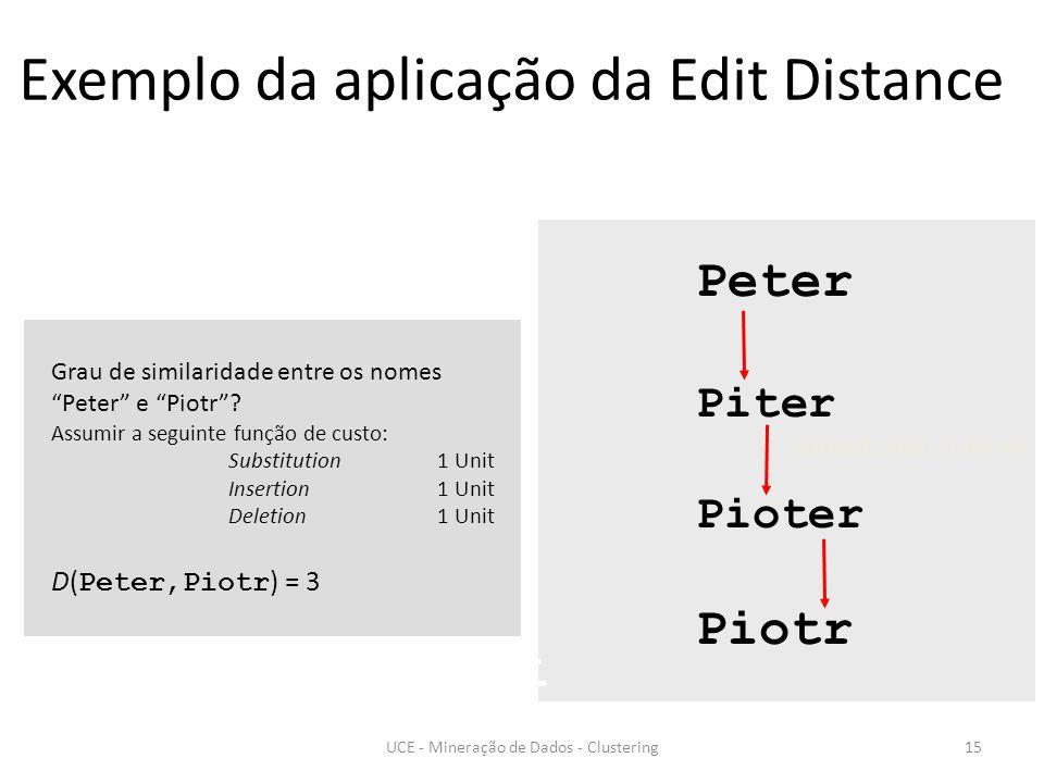 Peter Piter Pioter Piotr Substitution (i for e) Exemplo da aplicação da Edit Distance Grau de similaridade entre os nomes Peter e Piotr.