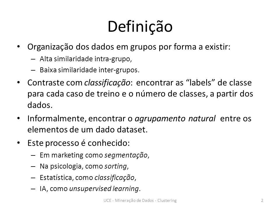 Definição Organização dos dados em grupos por forma a existir: – Alta similaridade intra-grupo, – Baixa similaridade inter-grupos.