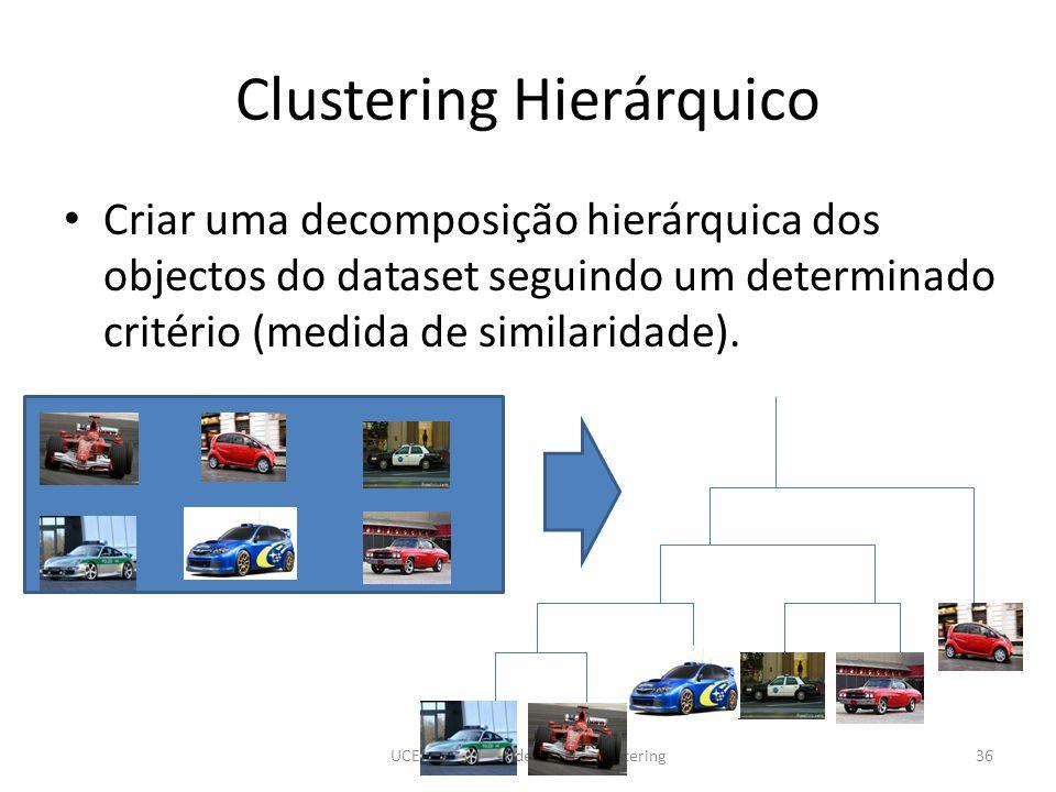 Clustering Hierárquico Criar uma decomposição hierárquica dos objectos do dataset seguindo um determinado critério (medida de similaridade).