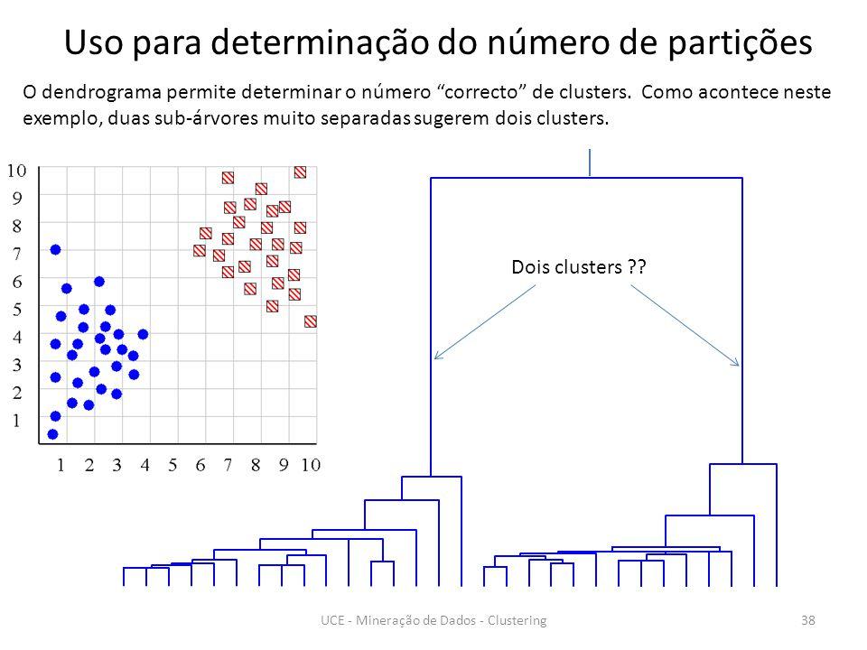 O dendrograma permite determinar o número correcto de clusters.