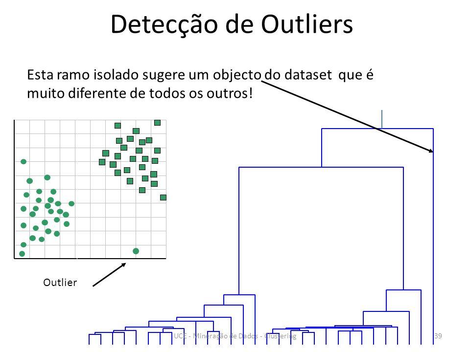 Outlier Detecção de Outliers Esta ramo isolado sugere um objecto do dataset que é muito diferente de todos os outros.
