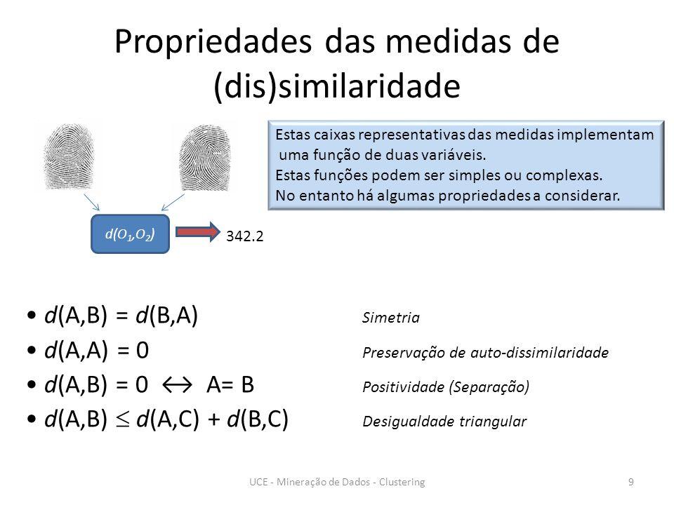 Propriedades das medidas de (dis)similaridade UCE - Mineração de Dados - Clustering9 d(O 1,O 2 ) 342.2 Estas caixas representativas das medidas implementam uma função de duas variáveis.