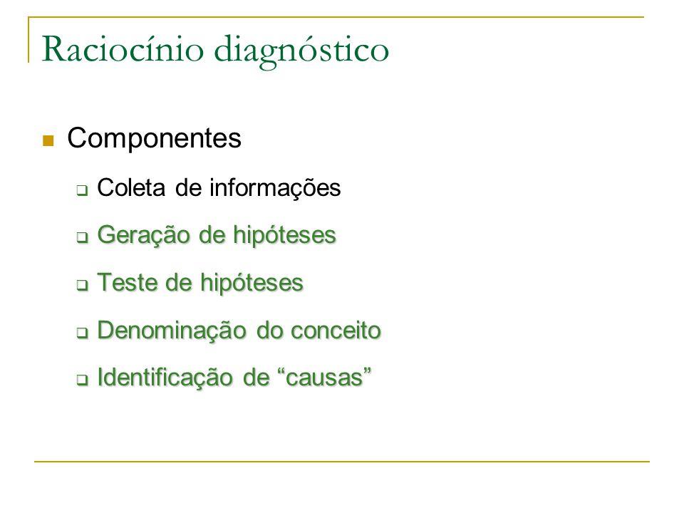 Raciocínio diagnóstico Componentes Coleta de informações Geração de hipóteses Geração de hipóteses Teste de hipóteses Teste de hipóteses Denominação do conceito Denominação do conceito Identificação de causas Identificação de causas