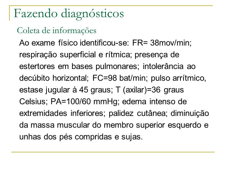 Ao exame físico identificou-se: FR= 38mov/min; respiração superficial e rítmica; presença de estertores em bases pulmonares; intolerância ao decúbito horizontal; FC=98 bat/min; pulso arrítmico, estase jugular à 45 graus; T (axilar)=36 graus Celsius; PA=100/60 mmHg; edema intenso de extremidades inferiores; palidez cutânea; diminuição da massa muscular do membro superior esquerdo e unhas dos pés compridas e sujas.