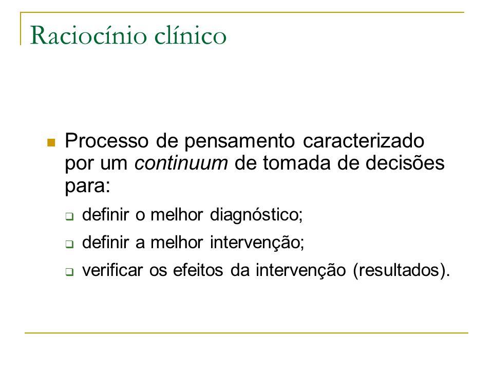 Raciocínio Clínico Precisão Conhecimento teórico de enfermagem clínica Conhecimento das classificações de enfermagem Prática clínica Habilidades cognitivas e perceptuais Pensamento Crítico