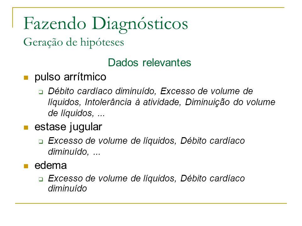 Dados relevantes pulso arrítmico Débito cardíaco diminuído, Excesso de volume de líquidos, Intolerância à atividade, Diminuição do volume de líquidos,...