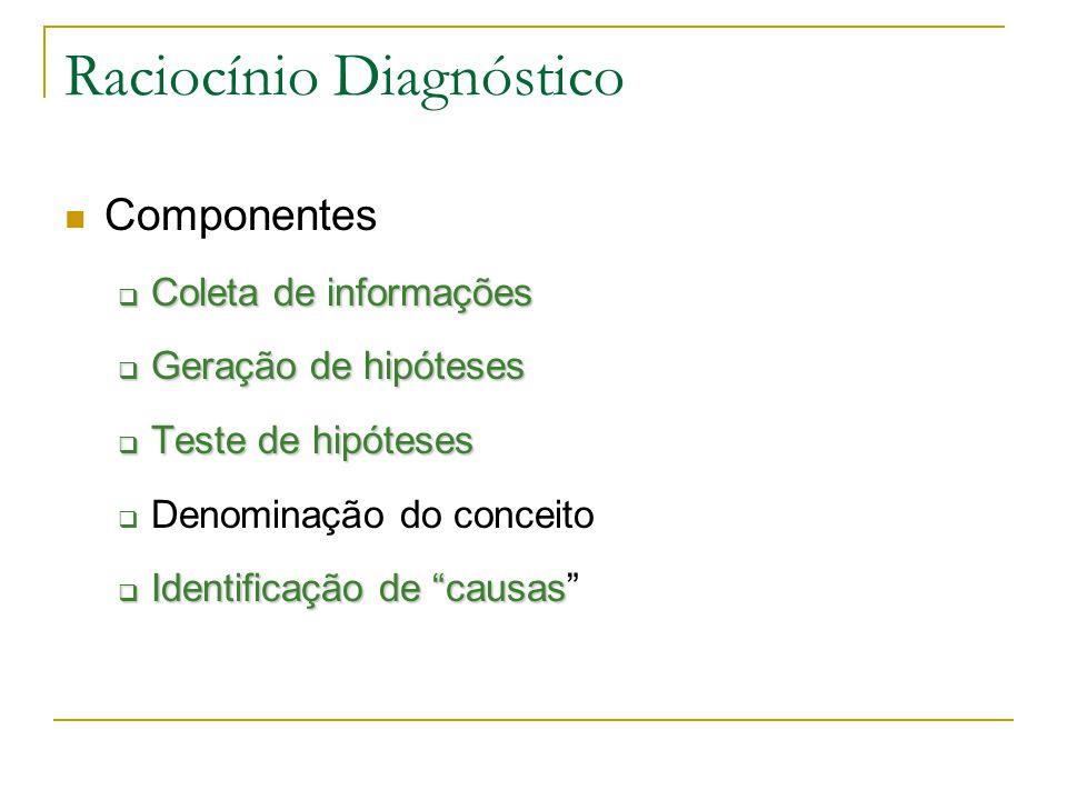 Raciocínio Diagnóstico Componentes Coleta de informações Coleta de informações Geração de hipóteses Geração de hipóteses Teste de hipóteses Teste de hipóteses Denominação do conceito Identificação de causas Identificação de causas