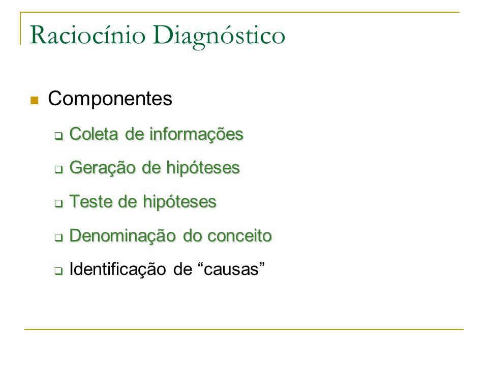 Raciocínio Diagnóstico Componentes Coleta de informações Coleta de informações Geração de hipóteses Geração de hipóteses Teste de hipóteses Teste de hipóteses Denominação do conceito Denominação do conceito Identificação de causas