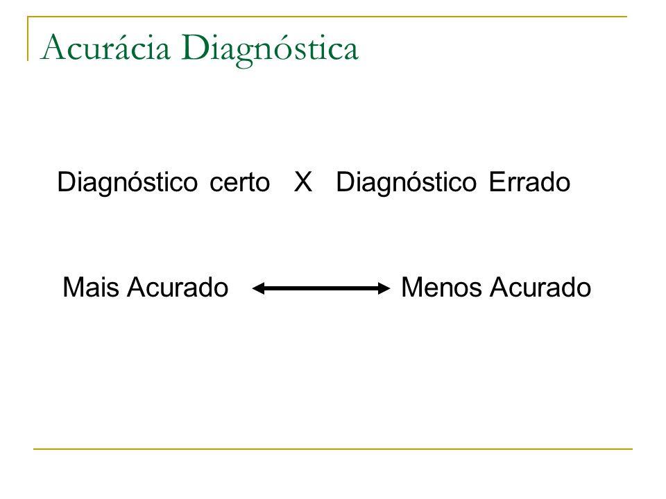 Acurácia Diagnóstica Diagnóstico certo X Diagnóstico Errado Mais Acurado Menos Acurado