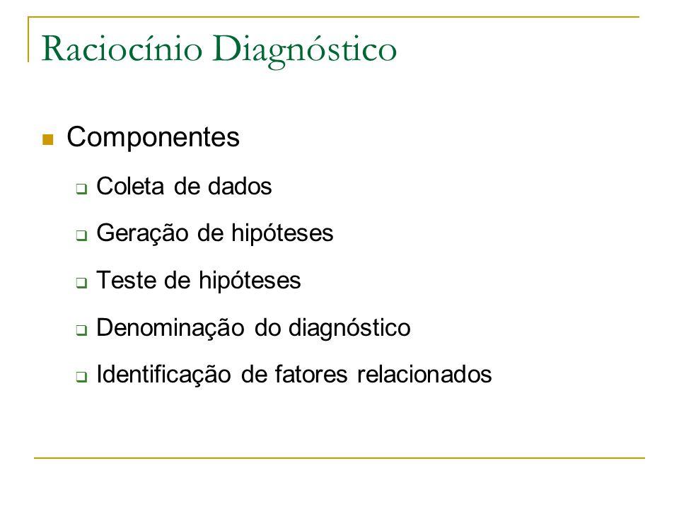 Raciocínio Diagnóstico Componentes Coleta de informações Coleta de informações Geração de hipóteses Teste de hipóteses Teste de hipóteses Denominação do conceito Denominação do conceito Identificação de causas Identificação de causas