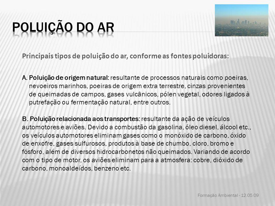 Formação Ambiental - 12.05.09 Principais tipos de poluição do ar, conforme as fontes poluidoras: A.Poluição de origem natural: resultante de processos