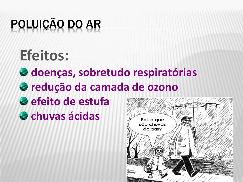 Formação Ambiental - 12.05.09 Efeitos: doenças, sobretudo respiratórias redução da camada de ozono efeito de estufa chuvas ácidas