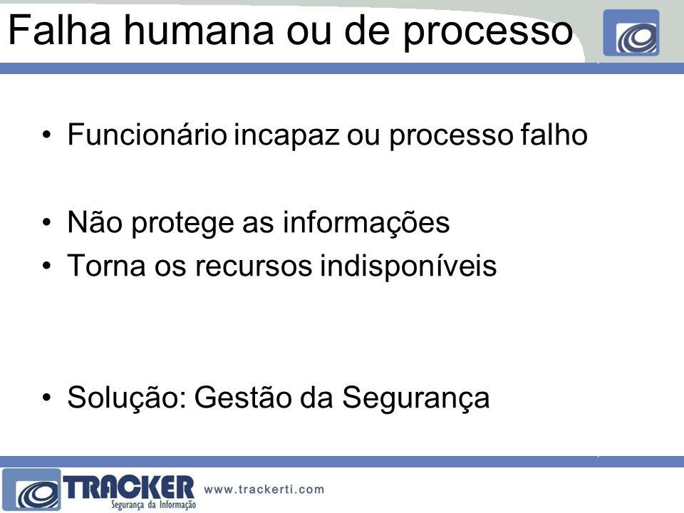 Falha humana ou de processo Funcionário incapaz ou processo falho Não protege as informações Torna os recursos indisponíveis Solução: Gestão da Segura