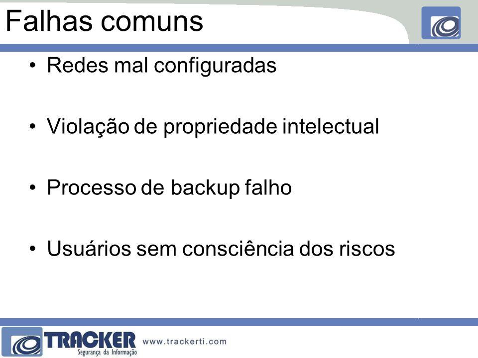 Falhas comuns Redes mal configuradas Violação de propriedade intelectual Processo de backup falho Usuários sem consciência dos riscos