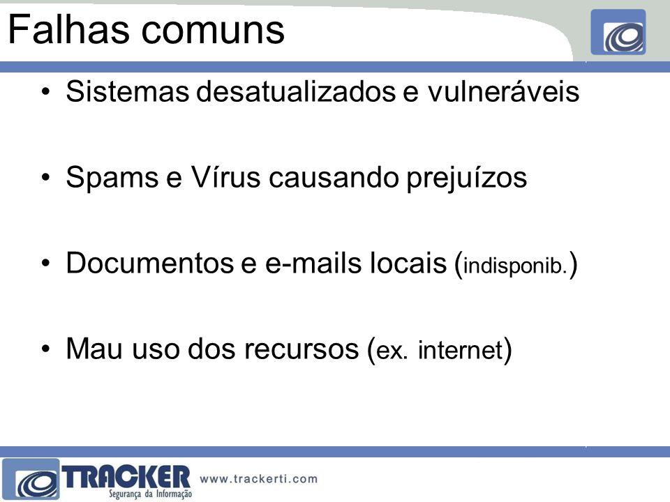 Falhas comuns Sistemas desatualizados e vulneráveis Spams e Vírus causando prejuízos Documentos e e-mails locais ( indisponib. ) Mau uso dos recursos