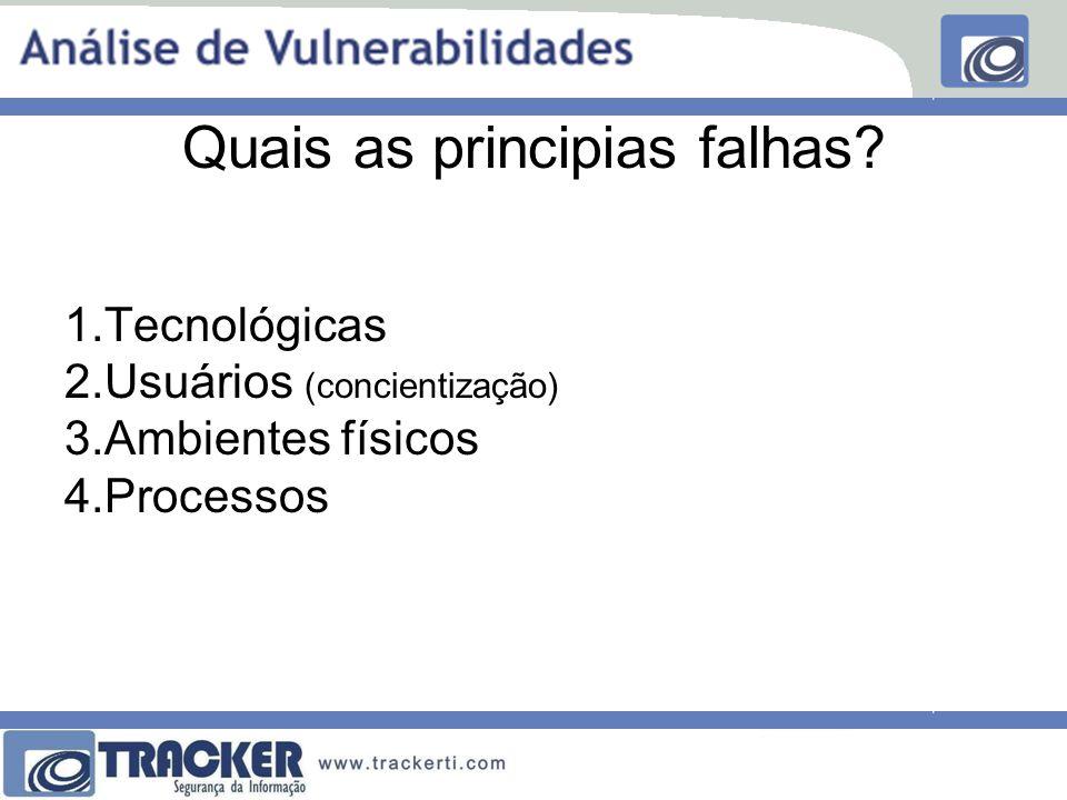 Quais as principias falhas? 1.Tecnológicas 2.Usuários (concientização) 3.Ambientes físicos 4.Processos