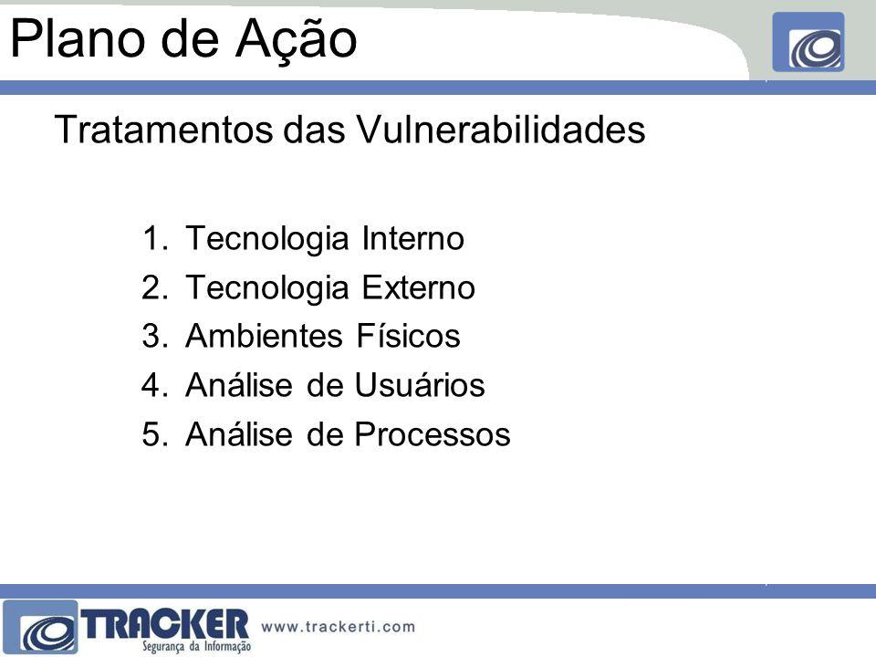 Plano de Ação Tratamentos das Vulnerabilidades 1.Tecnologia Interno 2.Tecnologia Externo 3.Ambientes Físicos 4.Análise de Usuários 5.Análise de Proces
