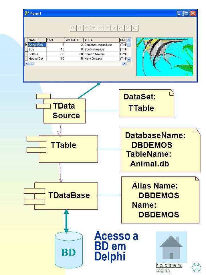 Ir p/ primeira página Componentes em Delphi Internet