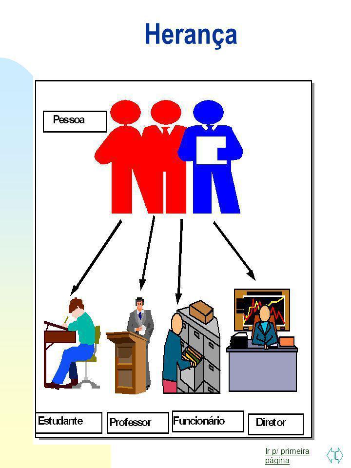 Ir p/ primeira página Sistema Hospitalar Baseado nos princípios da Abstração e Encapsulamento, especificar: n Duas classes de um sistema Hospitalar, c