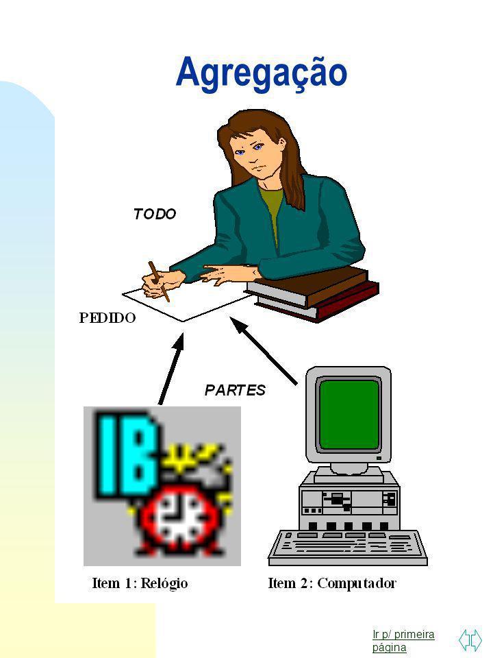 Ir p/ primeira página TODO PARTES Agregação