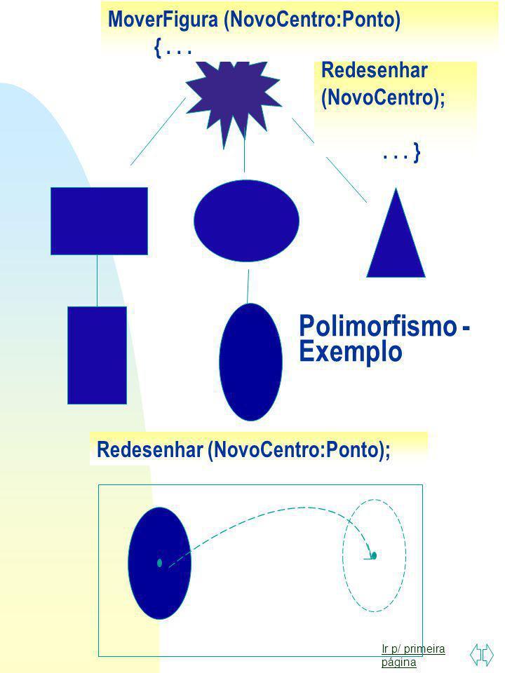 Ir p/ primeira página 95 + 5 = 100 + Janela ( ) Janela ( 1 x 2, 2 ) Janela ( 1 x 2, 2, Azul ) Polimorfismo 146 56633 470 1159 547 2155