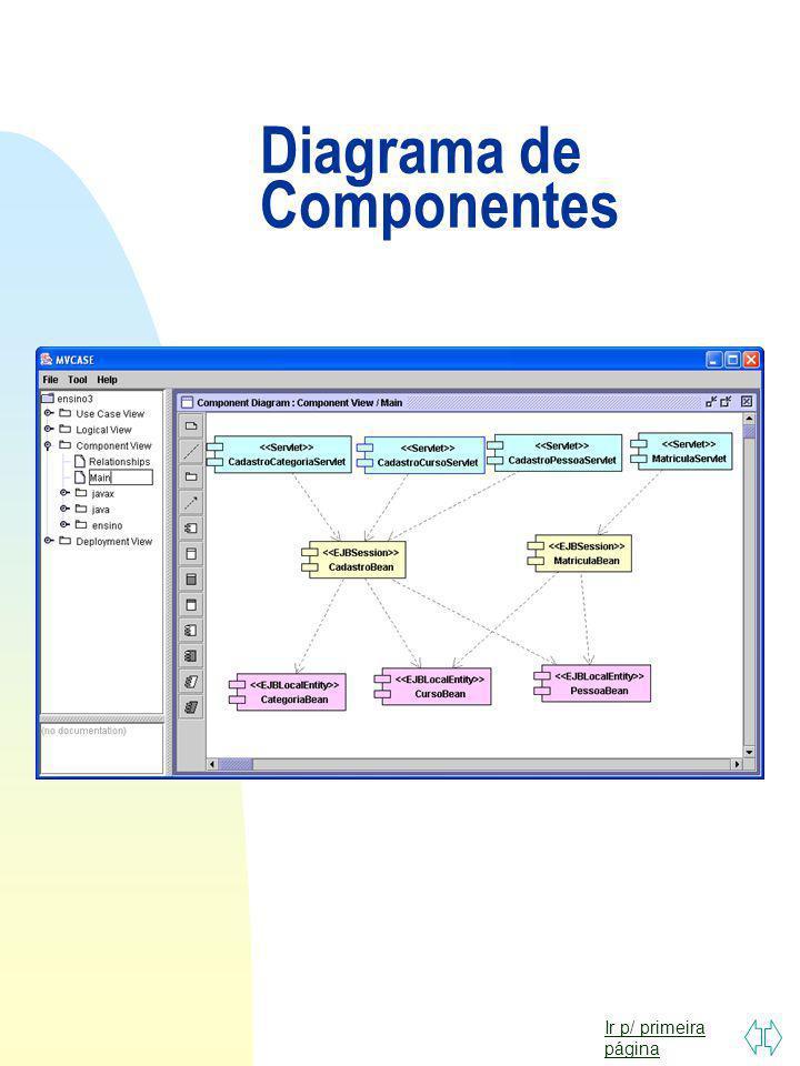 Ir p/ primeira página Diagrama de Componentes