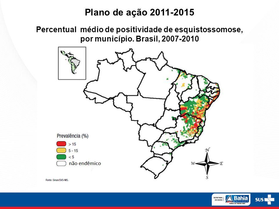Plano de ação 2011-2015 Percentual médio de positividade de esquistossomose, por município. Brasil, 2007-2010