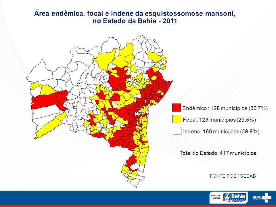Área endêmica, focal e indene da esquistossomose mansoni, no Estado da Bahia - 2011 Indene: 166 municípios (39.8%) Focal: 123 municípios (29.5%) Endêm