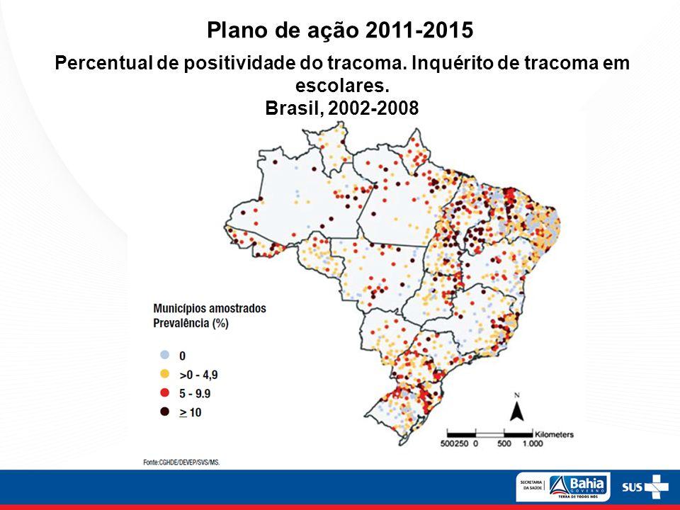 Plano de ação 2011-2015 Percentual de positividade do tracoma. Inquérito de tracoma em escolares. Brasil, 2002-2008