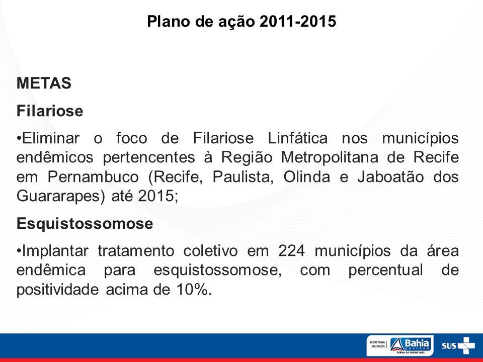 METAS Filariose Eliminar o foco de Filariose Linfática nos municípios endêmicos pertencentes à Região Metropolitana de Recife em Pernambuco (Recife, P